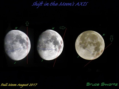 Shift In Moon's Axis 1
