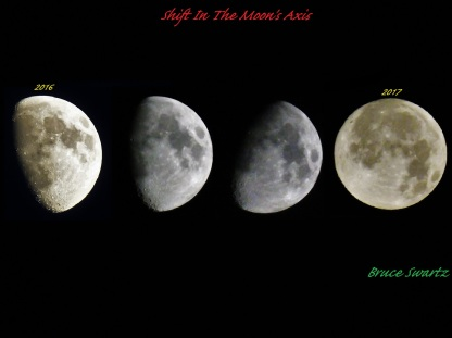 Shift In Moon's Axis 2